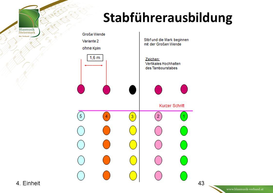 Stabführerausbildung 4. Einheit43