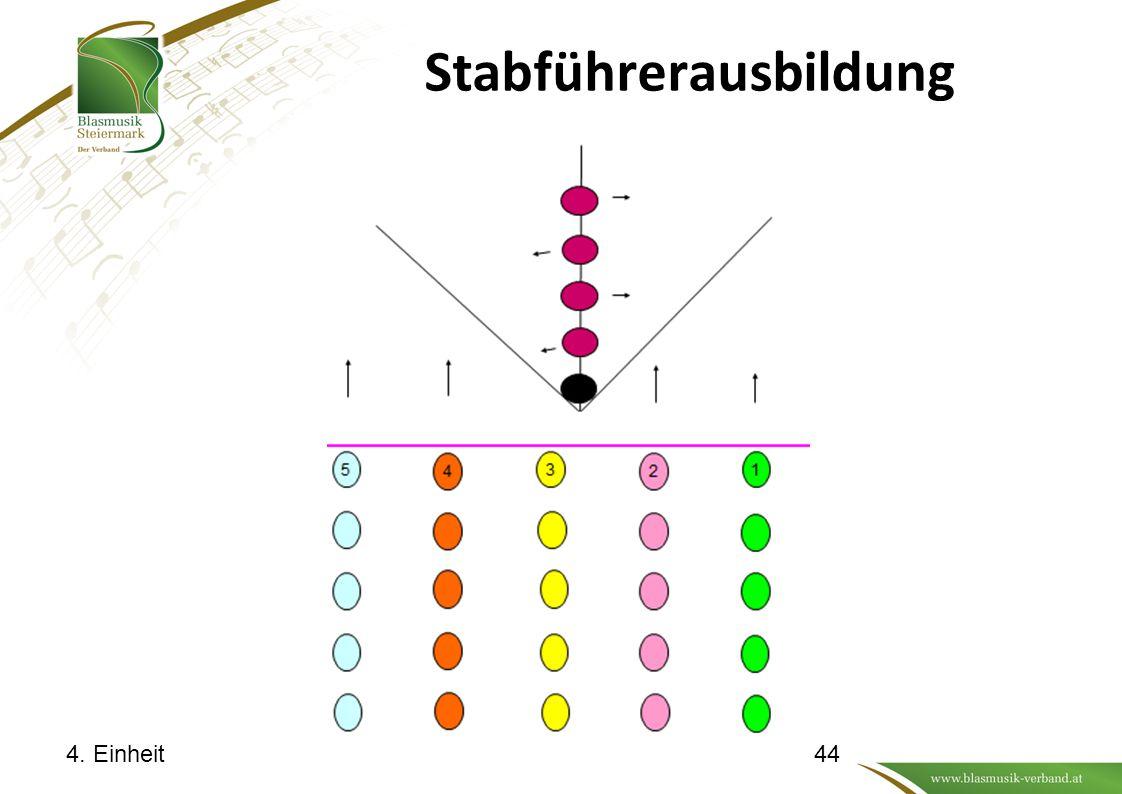 Stabführerausbildung 4. Einheit44