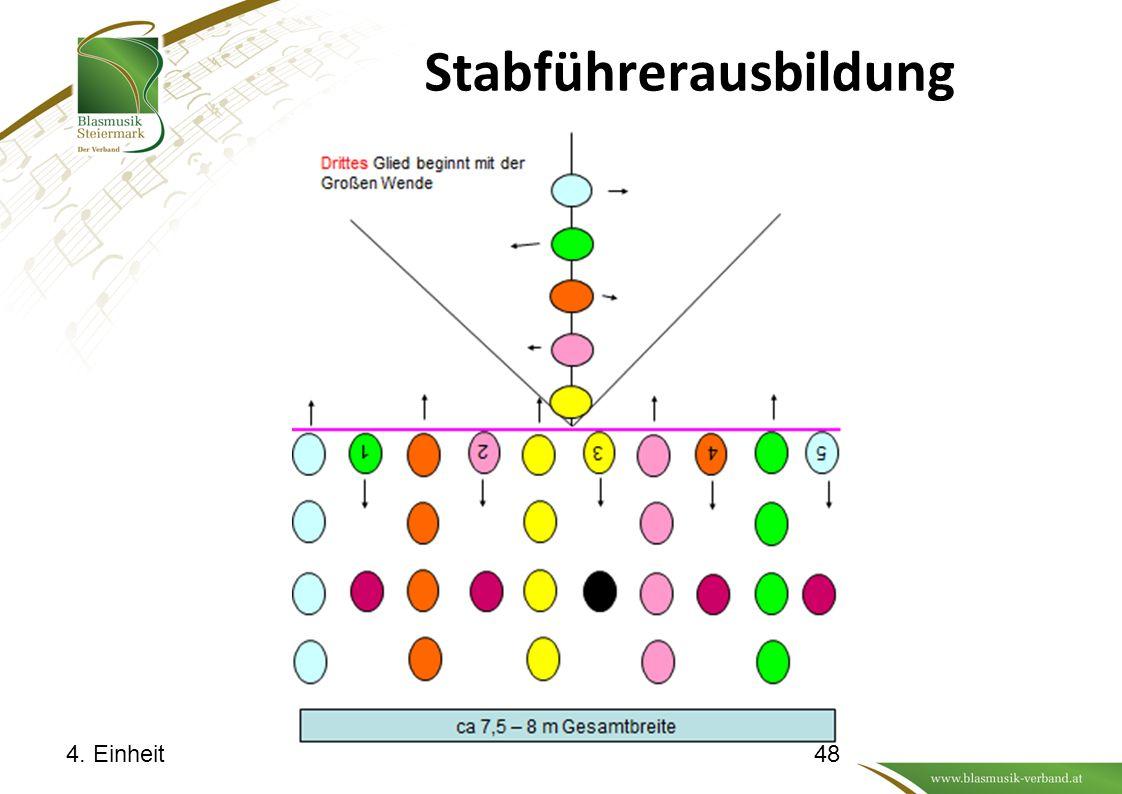 Stabführerausbildung 4. Einheit48