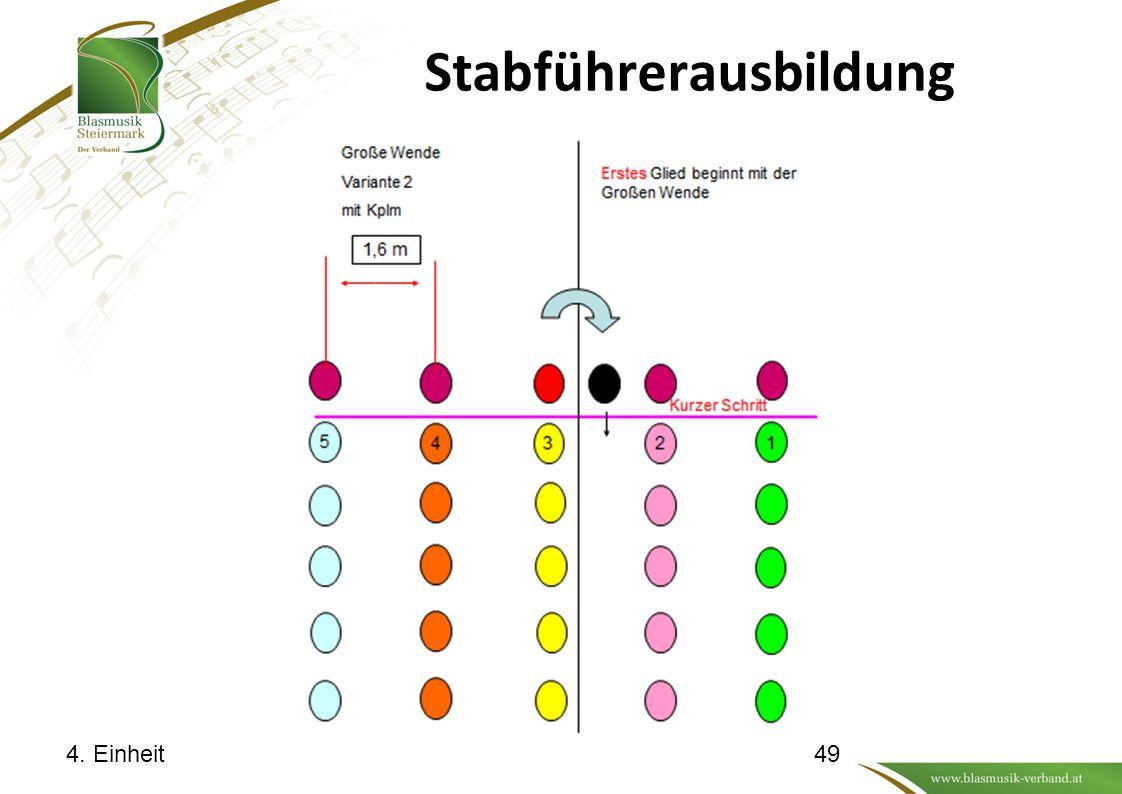 Stabführerausbildung 4. Einheit49
