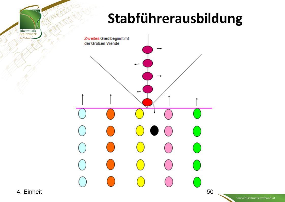 Stabführerausbildung 4. Einheit50