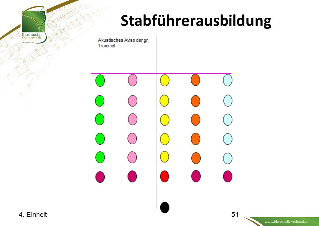 Stabführerausbildung 4. Einheit51