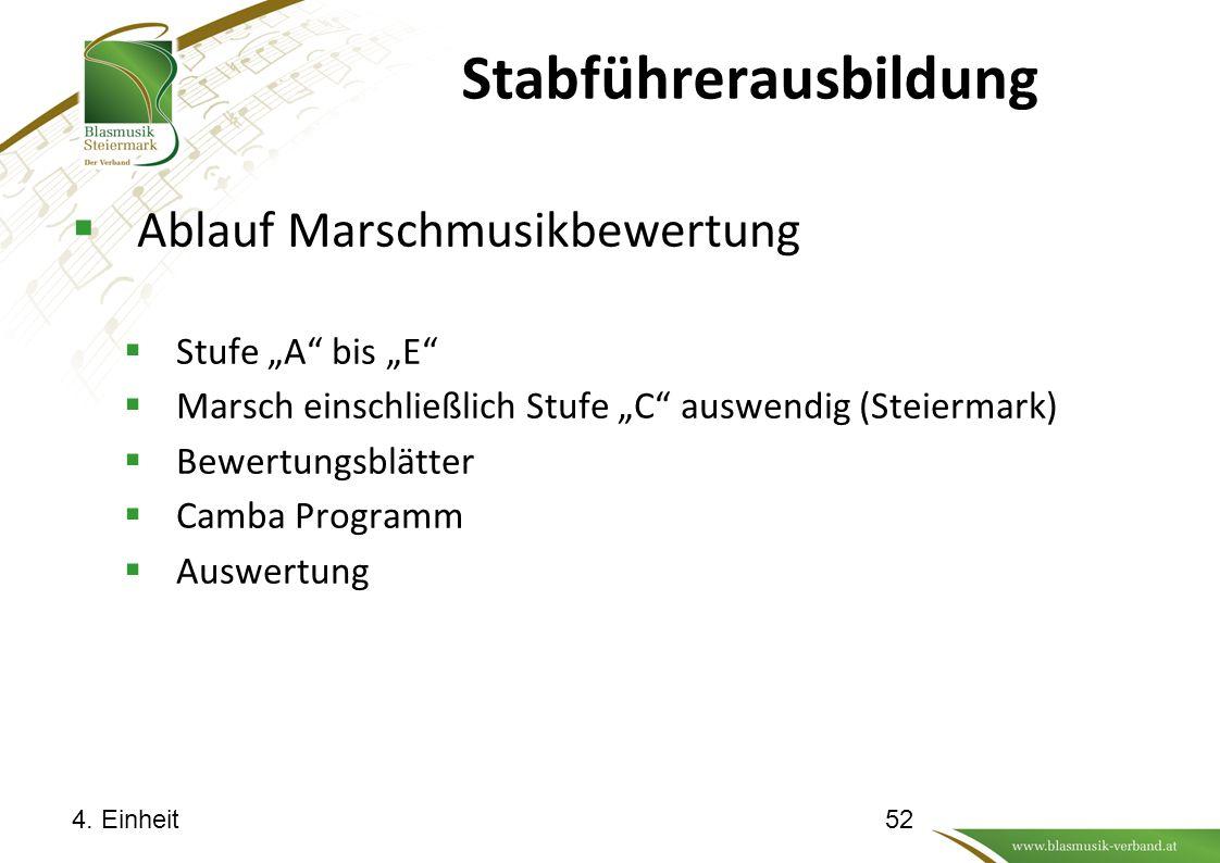 """Stabführerausbildung  Ablauf Marschmusikbewertung  Stufe """"A bis """"E  Marsch einschließlich Stufe """"C auswendig (Steiermark)  Bewertungsblätter  Camba Programm  Auswertung 4."""