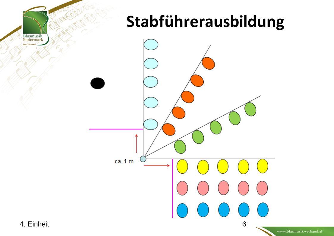 Stabführerausbildung 4. Einheit47