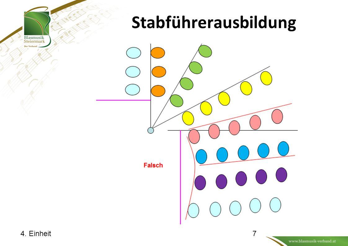Stabführerausbildung 4. Einheit7