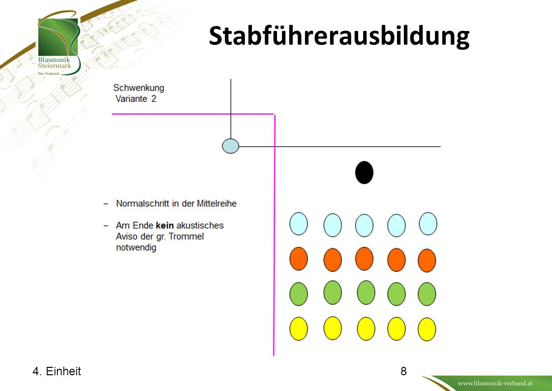 Stabführerausbildung 4. Einheit8