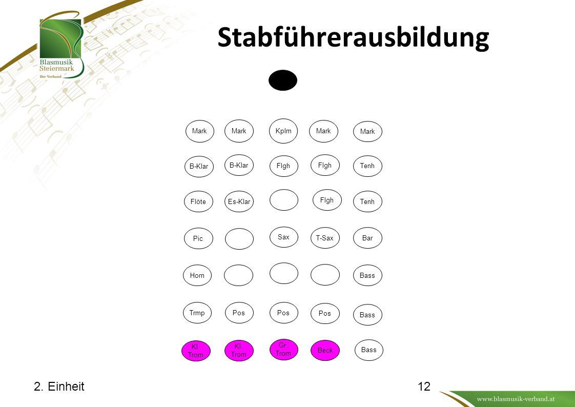 Stabführerausbildung 2.Einheit Kl. Trom Gr.