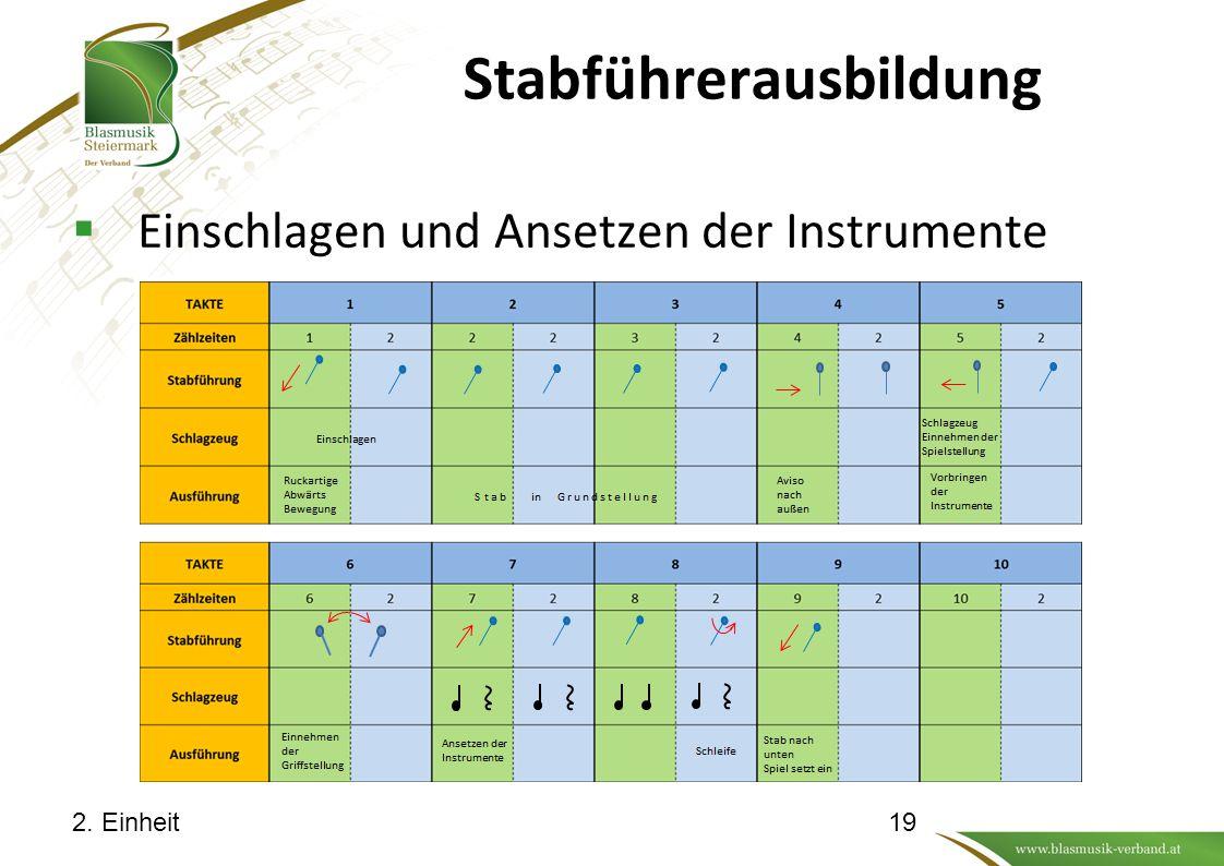 Stabführerausbildung  Einschlagen und Ansetzen der Instrumente 2. Einheit19