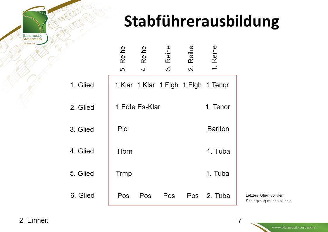 Stabführerausbildung 2. Einheit 1. Glied 2. Glied 3. Glied 4. Glied 5. Glied 6. Glied 1.Klar 1.Klar 1.Flgh 1.Flgh 1.Tenor 1.Föte Es-Klar 1. Tenor Pic
