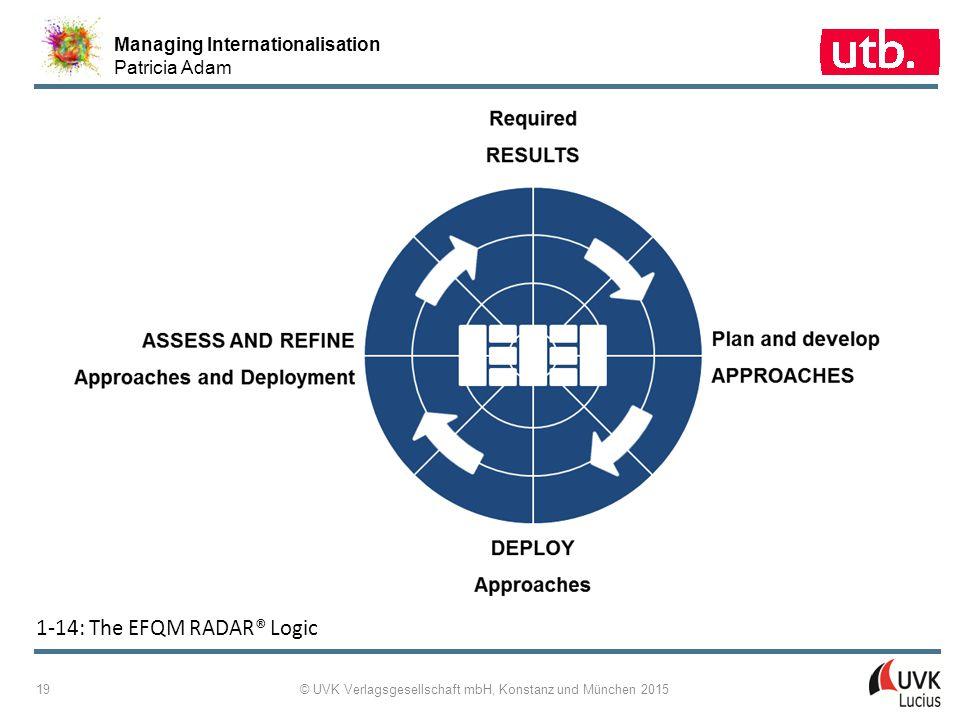 Managing Internationalisation Patricia Adam © UVK Verlagsgesellschaft mbH, Konstanz und München 2015 19 1 ‑ 14: The EFQM RADAR® Logic