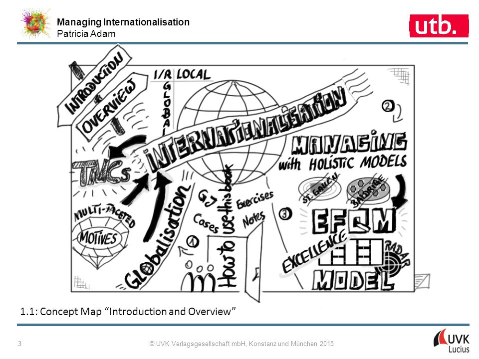 "Managing Internationalisation Patricia Adam © UVK Verlagsgesellschaft mbH, Konstanz und München 2015 3 1.1: Concept Map ""Introduction and Overview"""