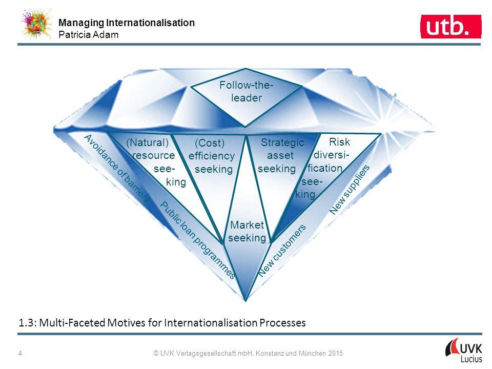 Managing Internationalisation Patricia Adam © UVK Verlagsgesellschaft mbH, Konstanz und München 2015 5 1-4: The Global Integration/Local Responsiveness Framework
