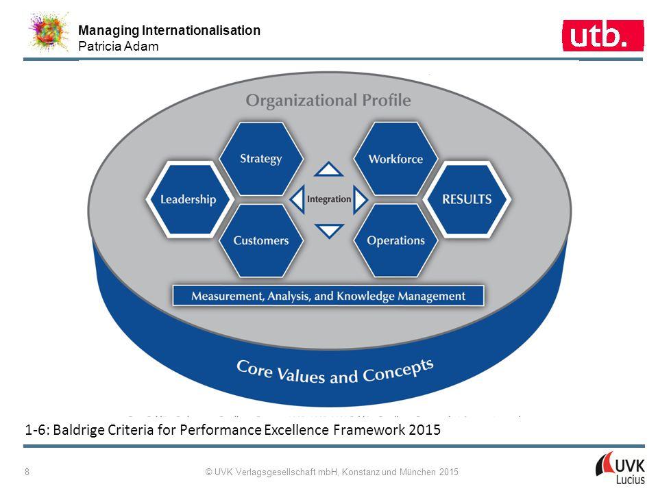 Managing Internationalisation Patricia Adam © UVK Verlagsgesellschaft mbH, Konstanz und München 2015 8 1-6: Baldrige Criteria for Performance Excellence Framework 2015