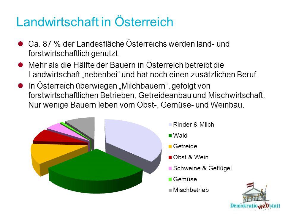 Landwirtschaft in Österreich Unterschiedliche Formen und Merkmale von Landwirtschaft in Österreich: Ackerbau Weinbau Obst- und Gemüsebau Tierhaltung Bergbauern Biologische Landwirtschaft Forstwirtschaft Gewässer / Fischzucht