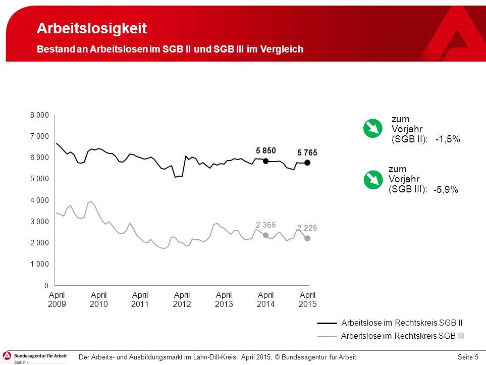 Seite 5 Arbeitslosigkeit Bestand an Arbeitslosen im SGB II und SGB III im Vergleich Der Arbeits- und Ausbildungsmarkt im Lahn-Dill-Kreis, April 2015,