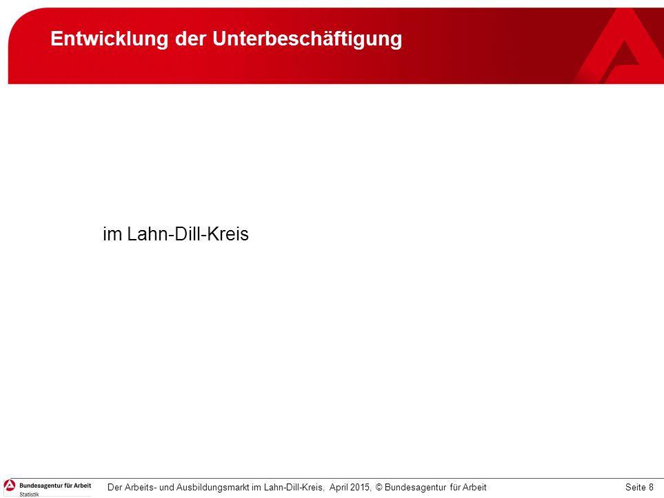 Seite 8 Entwicklung der Unterbeschäftigung im Lahn-Dill-Kreis Der Arbeits- und Ausbildungsmarkt im Lahn-Dill-Kreis, April 2015, © Bundesagentur für Ar