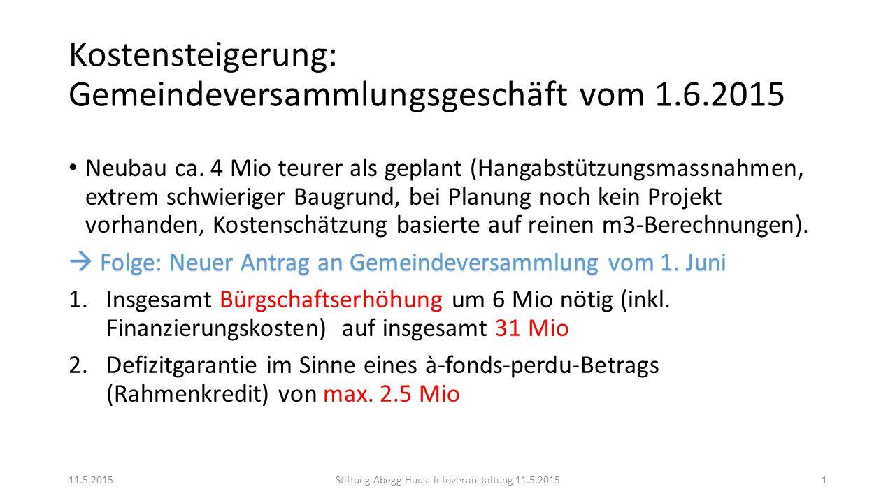 Kostensteigerung: Gemeindeversammlungsgeschäft vom 1.6.2015 Vergleich: Investitionen Gemeinden in Alters- und Pflegeheime seit 2012: GemeindeInvestitionssumme in Millionen Küsnacht ZH55.3 (+ 3.8 Provisorium) Erlenbach44 (+ 3.3 Provisorium) Stäfa34 Richterswil28.5 Kilchberg12.5 Rüschlikon2.5 18.1.2014Abegg Huus: Vernissage Wettbewerbsausstellung2