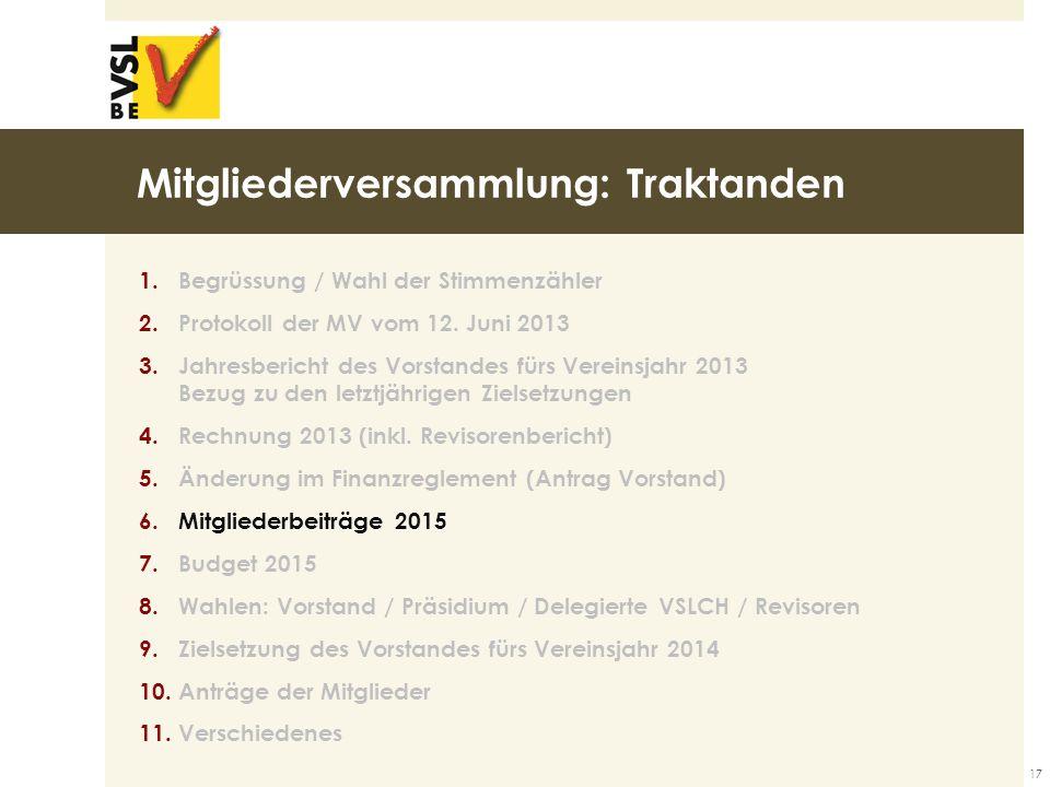 Mitgliederversammlung: Traktanden 1.Begrüssung / Wahl der Stimmenzähler 2.Protokoll der MV vom 12.