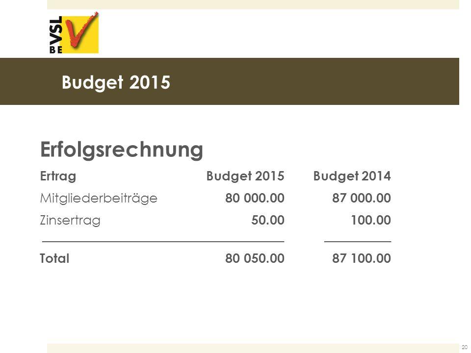Budget 2015 Erfolgsrechnung ErtragBudget 2015 Budget 2014 Mitgliederbeiträge 80 000.0087 000.00 Zinsertrag 50.00100.00 _______________________________________________ Total80 050.0087 100.00 20