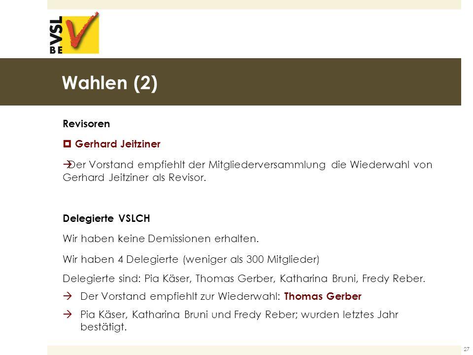 Wahlen (2) Revisoren  Gerhard Jeitziner  Der Vorstand empfiehlt der Mitgliederversammlung die Wiederwahl von Gerhard Jeitziner als Revisor.