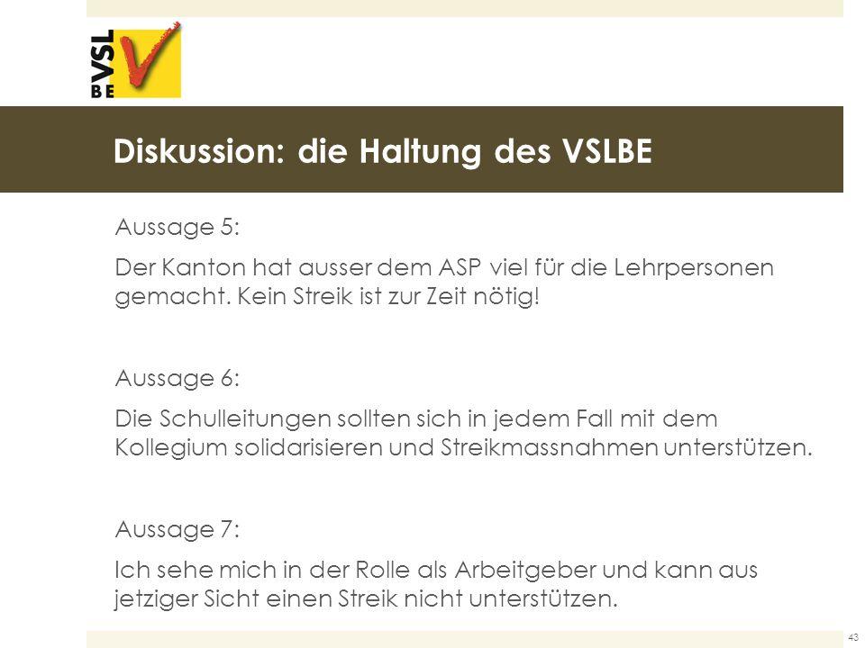 Diskussion: die Haltung des VSLBE Aussage 5: Der Kanton hat ausser dem ASP viel für die Lehrpersonen gemacht.