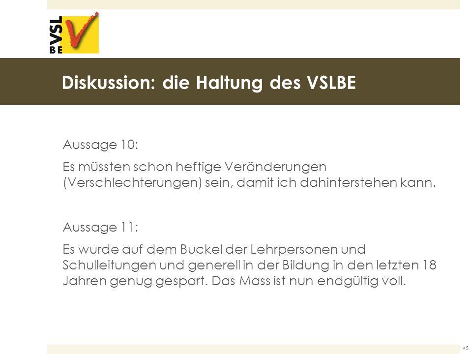 Diskussion: die Haltung des VSLBE Aussage 10: Es müssten schon heftige Veränderungen (Verschlechterungen) sein, damit ich dahinterstehen kann.