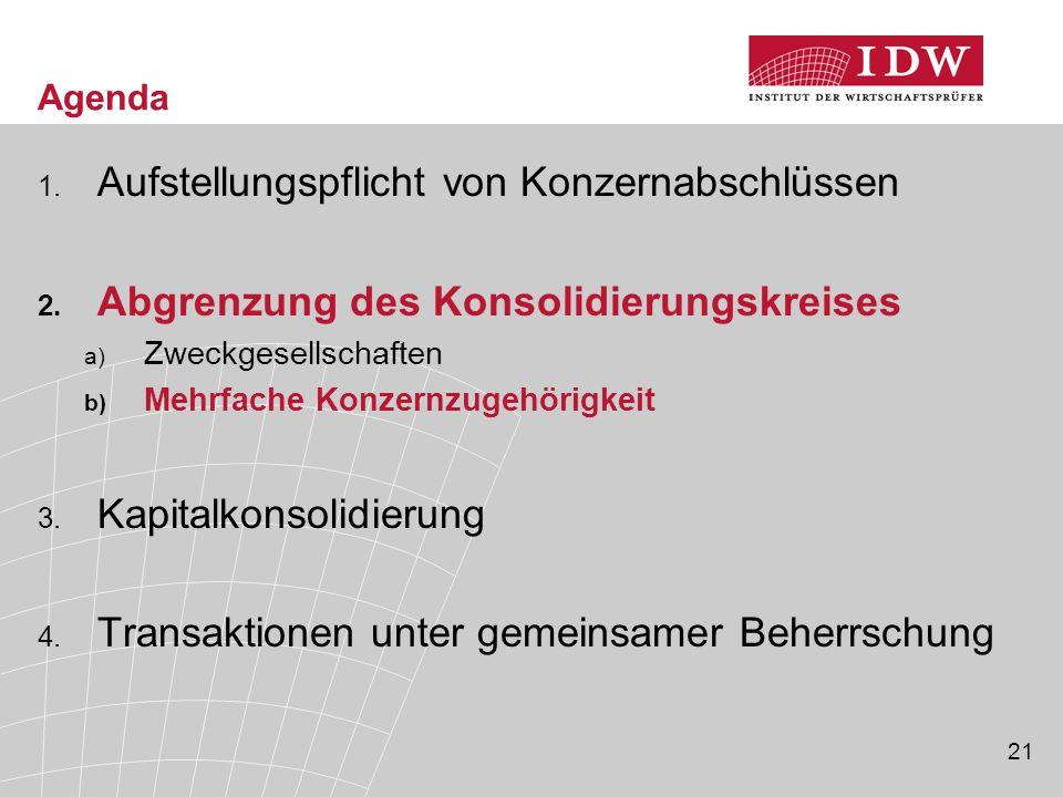 21 Agenda 1. Aufstellungspflicht von Konzernabschlüssen 2. Abgrenzung des Konsolidierungskreises a) Zweckgesellschaften b) Mehrfache Konzernzugehörigk