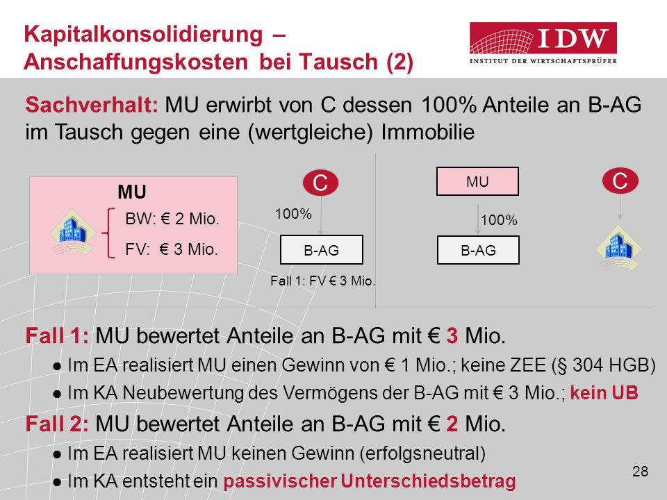 28 Sachverhalt: MU erwirbt von C dessen 100% Anteile an B-AG im Tausch gegen eine (wertgleiche) Immobilie MU BW: € 2 Mio. FV: € 3 Mio. C 100% MU B-AG