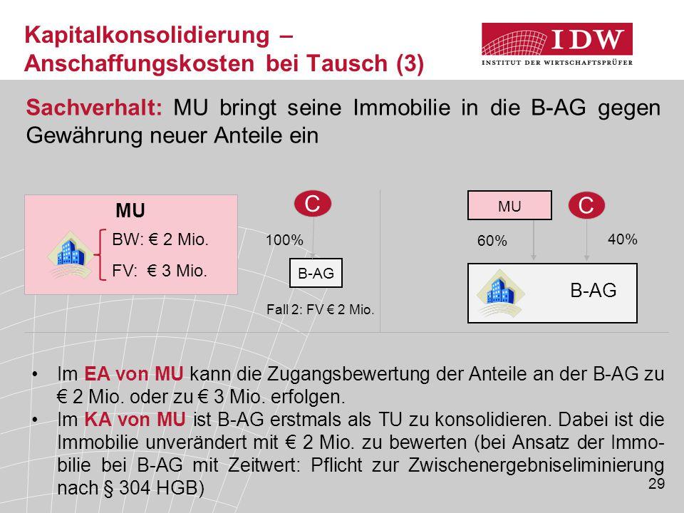 29 Sachverhalt: MU bringt seine Immobilie in die B-AG gegen Gewährung neuer Anteile ein MU BW: € 2 Mio. FV: € 3 Mio. B-AG C 100% MU 60% 40% Fall 2: FV