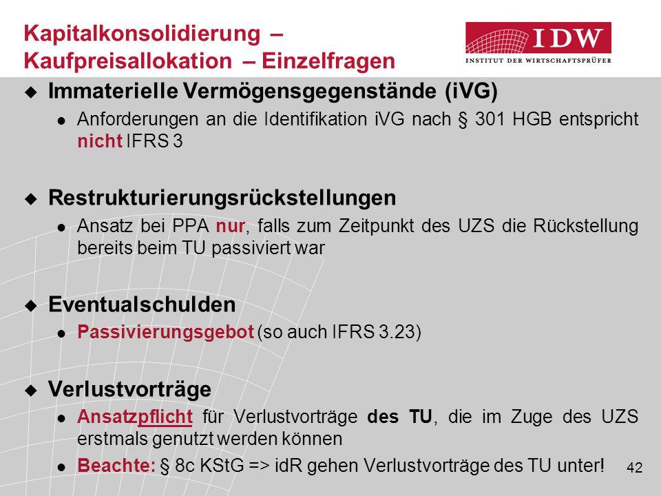 42 Kapitalkonsolidierung – Kaufpreisallokation – Einzelfragen  Immaterielle Vermögensgegenstände (iVG) Anforderungen an die Identifikation iVG nach §