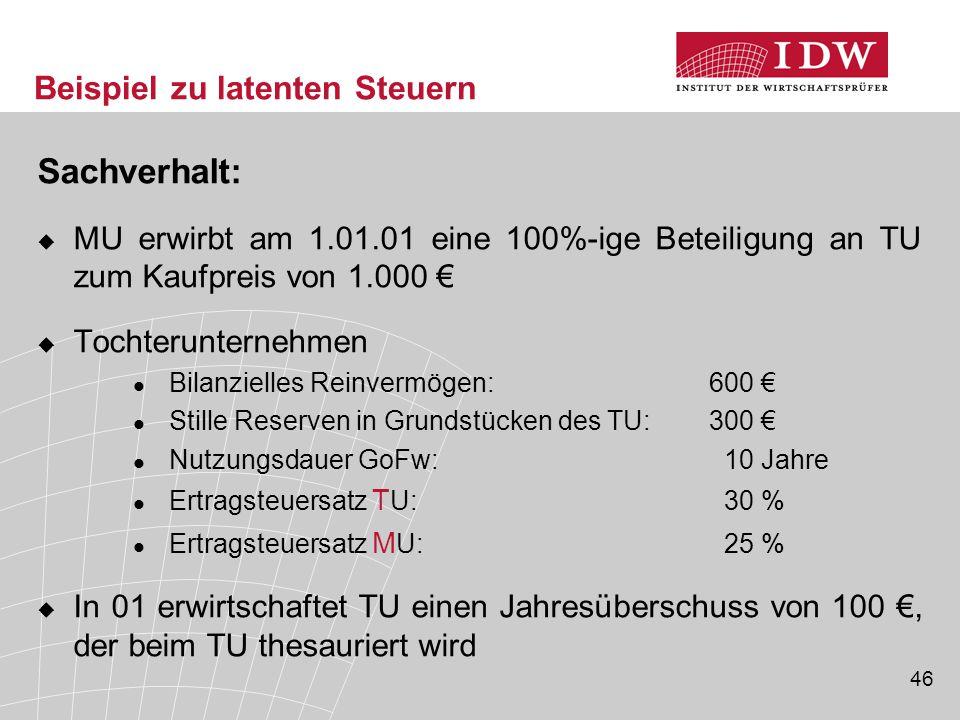 46 Beispiel zu latenten Steuern Sachverhalt:  MU erwirbt am 1.01.01 eine 100%-ige Beteiligung an TU zum Kaufpreis von 1.000 €  Tochterunternehmen Bi