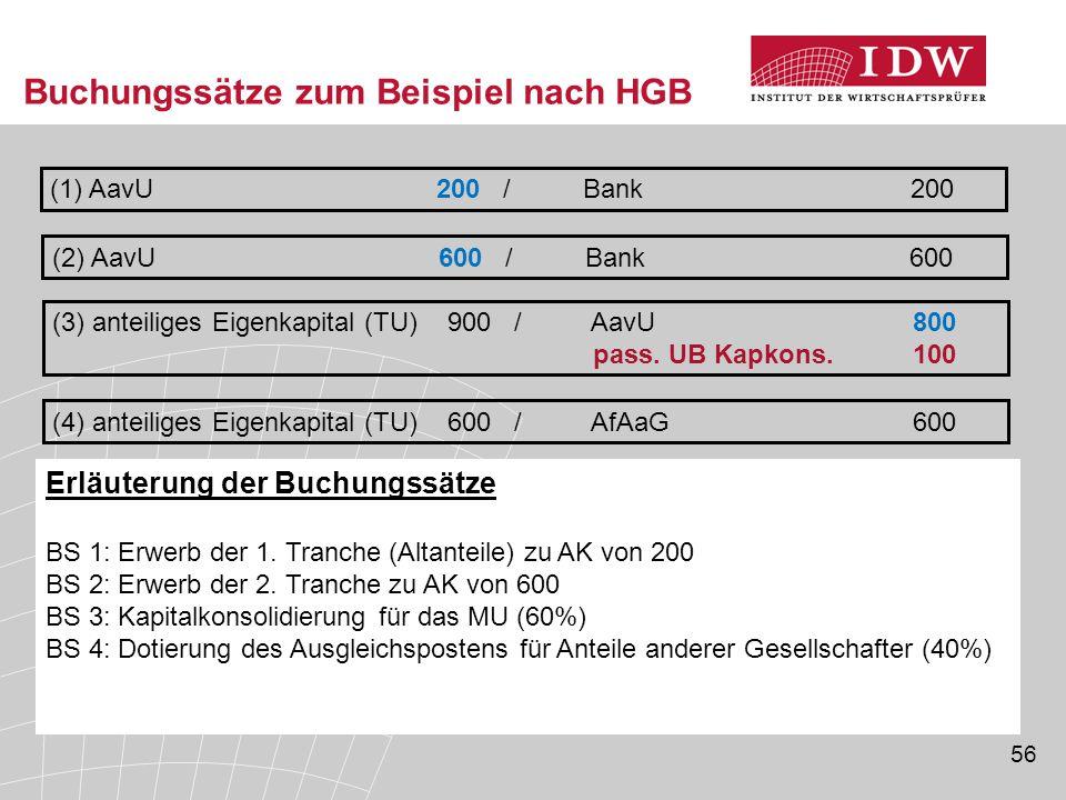 56 (2) AavU 600 / Bank 600 (3) anteiliges Eigenkapital (TU) 900 / AavU 800 pass. UB Kapkons. 100 (4) anteiliges Eigenkapital (TU) 600 / AfAaG 600 (1)