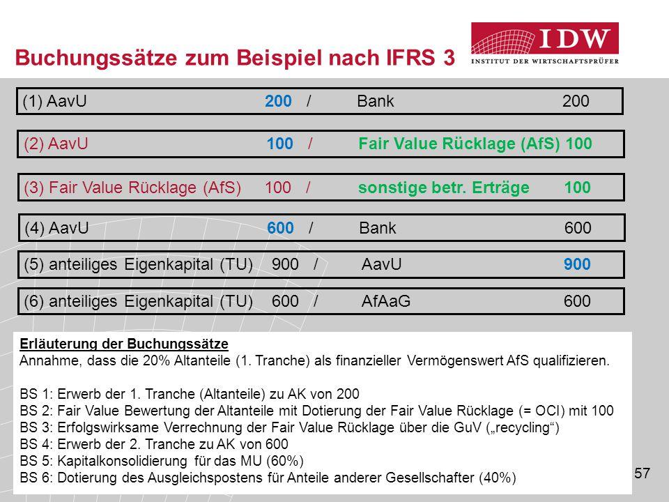 57 (2) AavU 100 / Fair Value Rücklage (AfS) 100 (3) Fair Value Rücklage (AfS) 100 / sonstige betr. Erträge 100 (5) anteiliges Eigenkapital (TU) 900 /