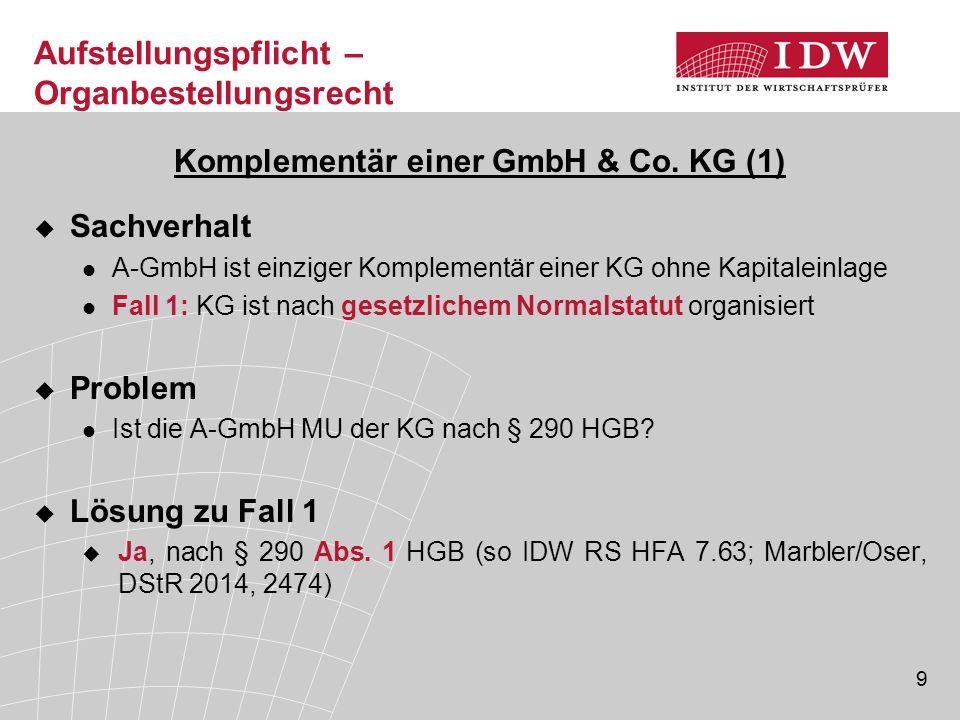 9 Komplementär einer GmbH & Co. KG (1)  Sachverhalt A-GmbH ist einziger Komplementär einer KG ohne Kapitaleinlage Fall 1: KG ist nach gesetzlichem No