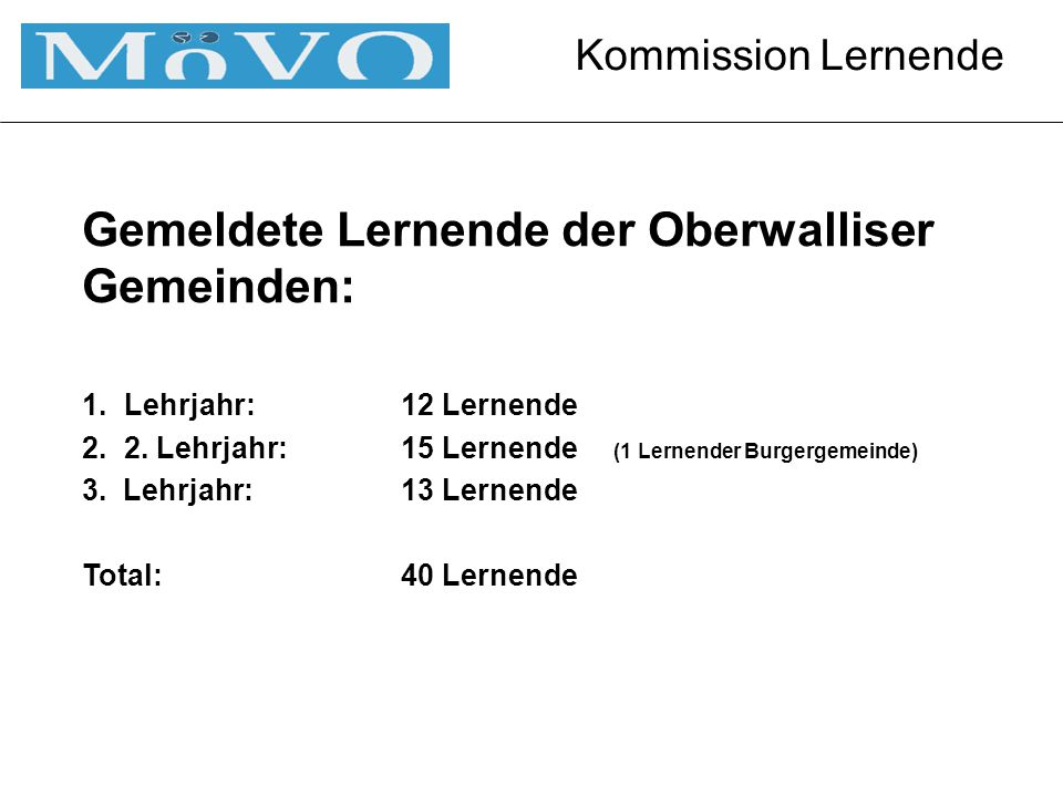 Kommission Lernende Gemeldete Lernende der Oberwalliser Gemeinden: 1.Lehrjahr:12 Lernende 2.2.