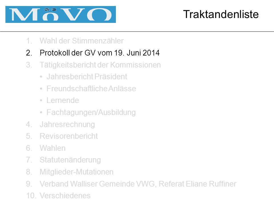 Traktandenliste 1.Wahl der Stimmenzähler 2.Protokoll der GV vom 19.