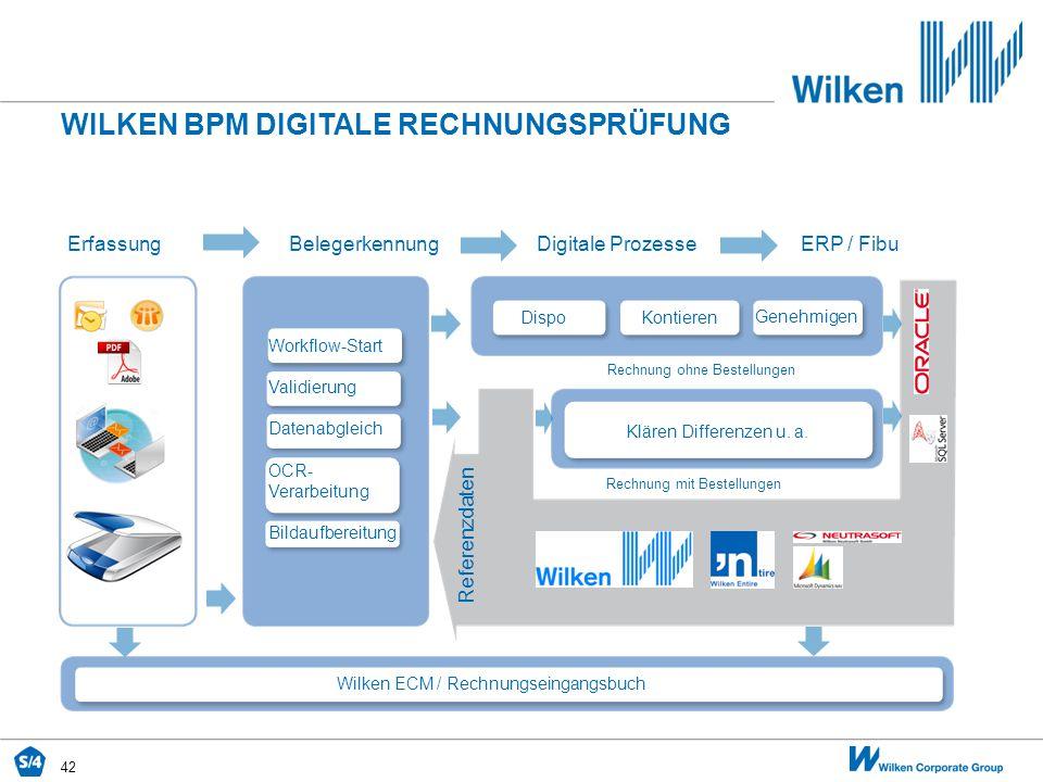 42 Erfassung BelegerkennungDigitale Prozesse ERP / Fibu Dispo Kontieren Genehmigen Workflow-Start Validierung Datenabgleich OCR- Verarbeitung Bildaufb