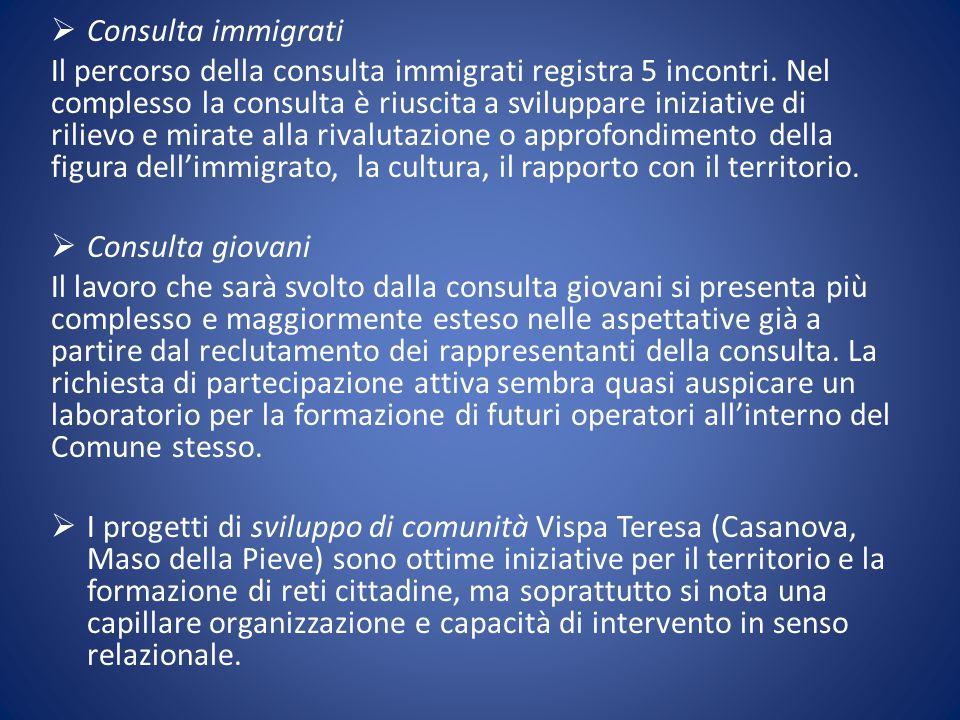  Consulta immigrati Il percorso della consulta immigrati registra 5 incontri. Nel complesso la consulta è riuscita a sviluppare iniziative di rilievo