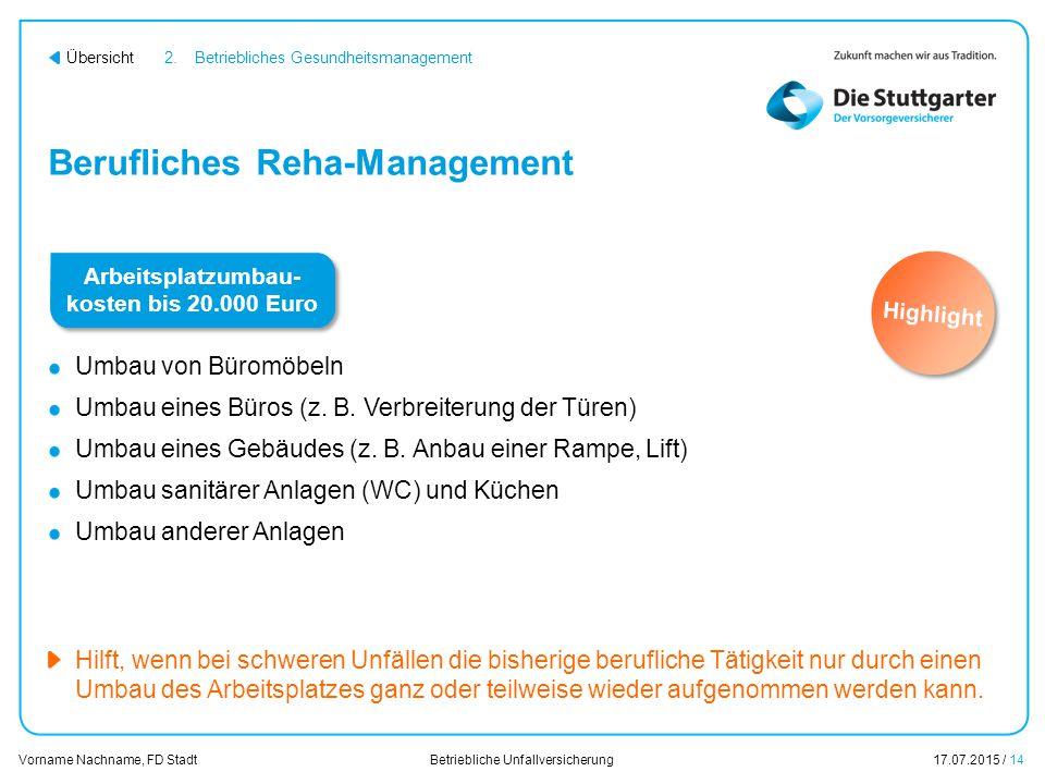 Betriebliche Unfallversicherung17.07.2015 / 14 Vorname Nachname, FD Stadt Übersicht Berufliches Reha-Management Umbau von Büromöbeln Umbau eines Büros (z.