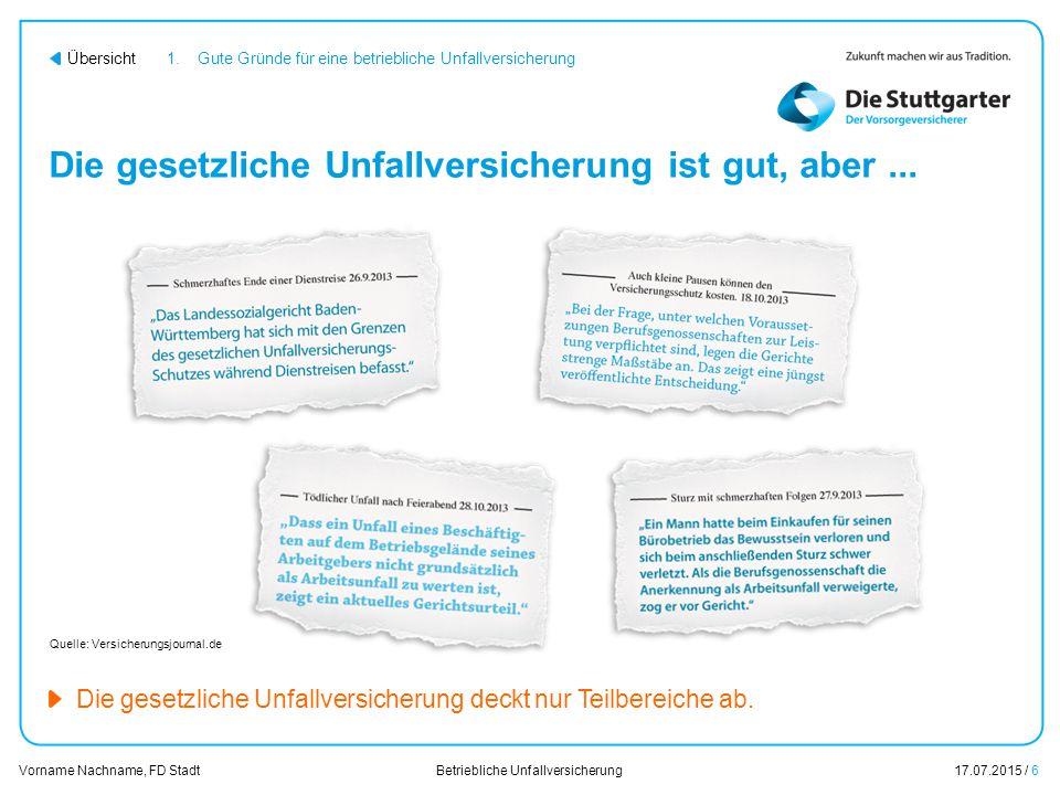 Betriebliche Unfallversicherung17.07.2015 / 6 Vorname Nachname, FD Stadt Übersicht Die gesetzliche Unfallversicherung ist gut, aber...