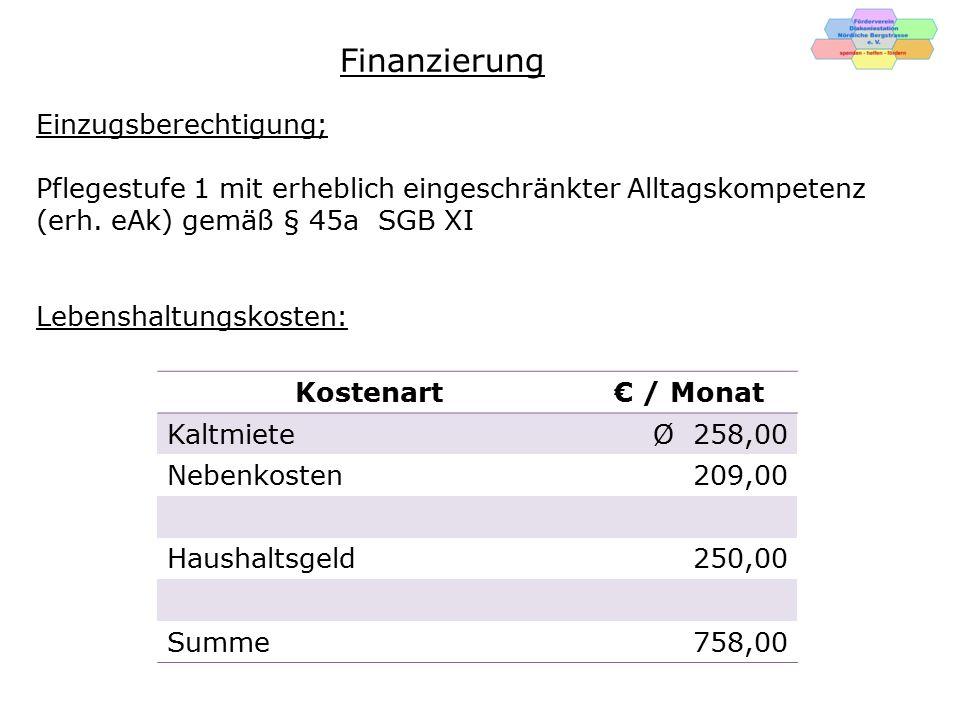 Betreuungskosten: SGB XI Stufe 1 mit erh.