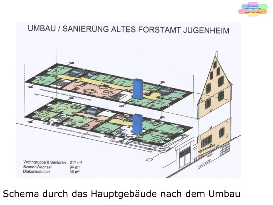 Die Angehörigen der ersten Bewohnerinnen und Bewohner wurden an der Planung beteiligt.