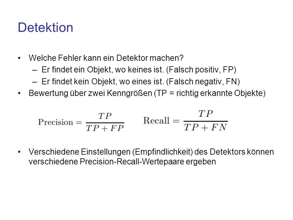 Detektion Welche Fehler kann ein Detektor machen? –Er findet ein Objekt, wo keines ist. (Falsch positiv, FP) –Er findet kein Objekt, wo eines ist. (Fa