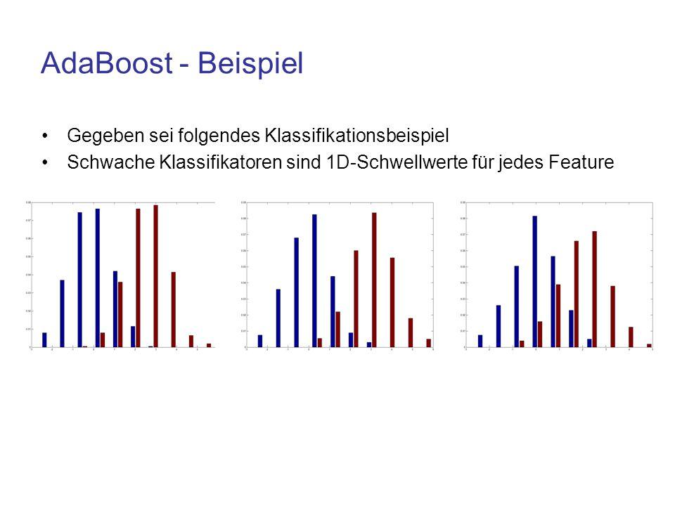 AdaBoost - Beispiel Gegeben sei folgendes Klassifikationsbeispiel Schwache Klassifikatoren sind 1D-Schwellwerte für jedes Feature