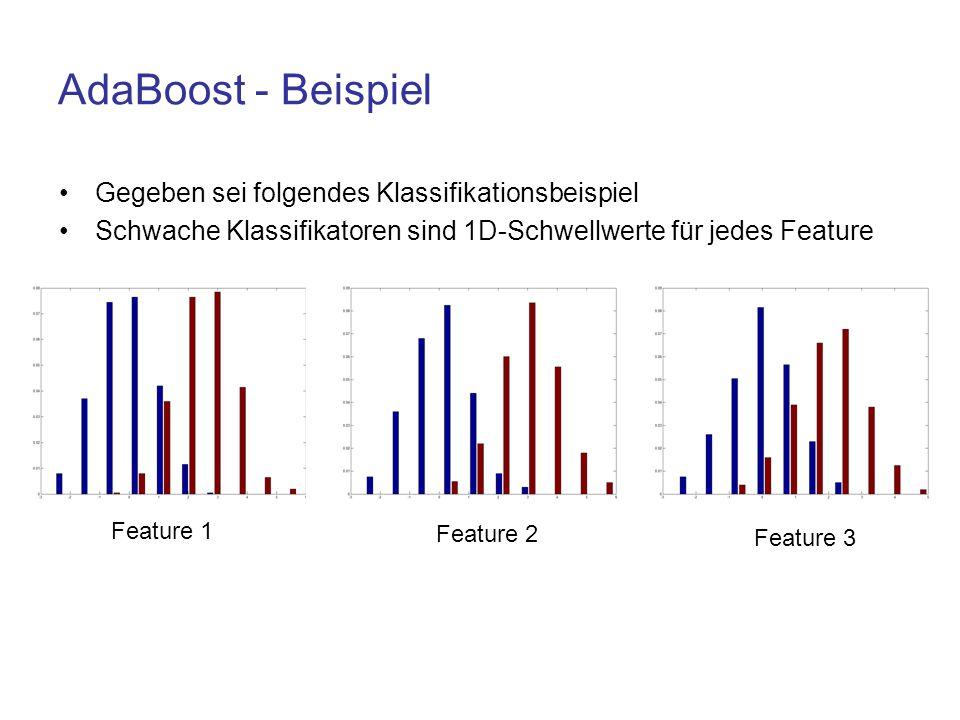 AdaBoost - Beispiel Gegeben sei folgendes Klassifikationsbeispiel Schwache Klassifikatoren sind 1D-Schwellwerte für jedes Feature Feature 1 Feature 2