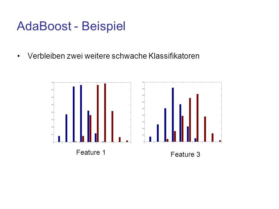 AdaBoost - Beispiel Verbleiben zwei weitere schwache Klassifikatoren Feature 1 Feature 3