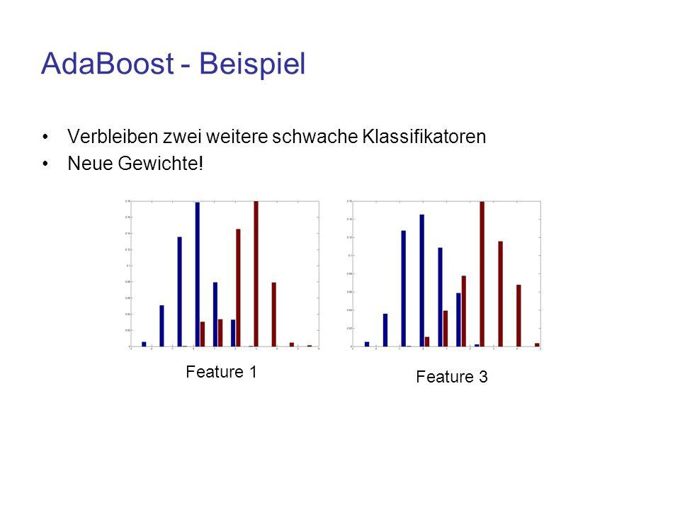AdaBoost - Beispiel Verbleiben zwei weitere schwache Klassifikatoren Neue Gewichte! Feature 1 Feature 3