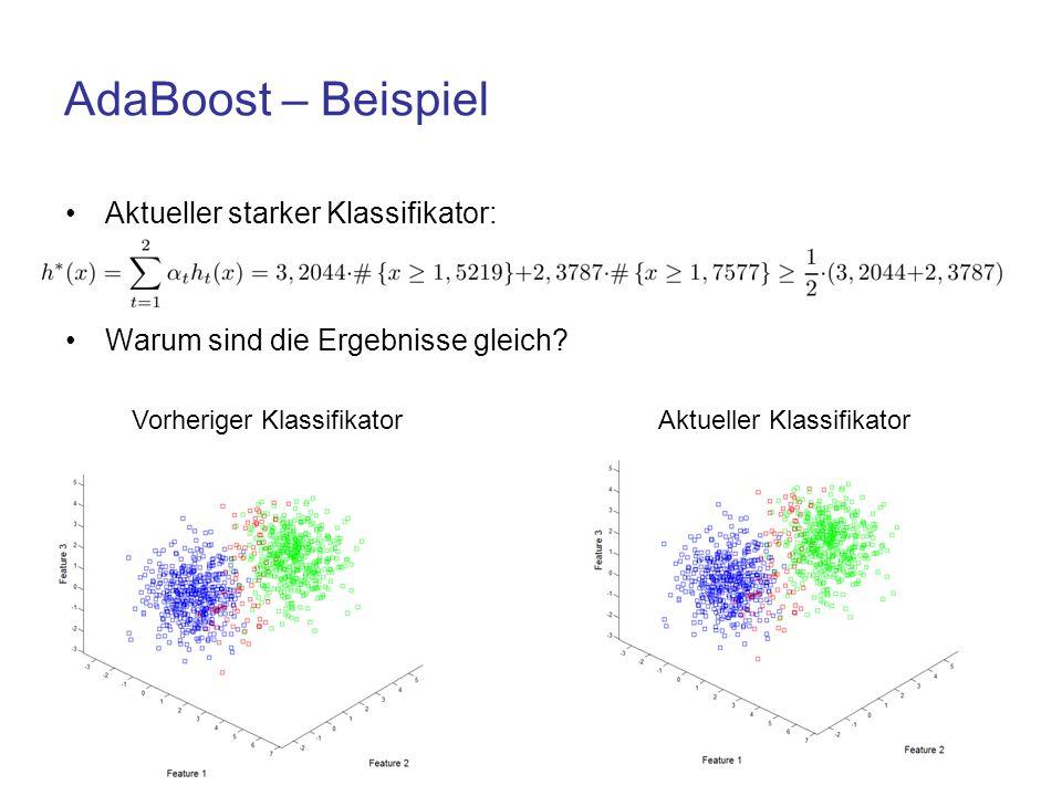 AdaBoost – Beispiel Aktueller starker Klassifikator: Warum sind die Ergebnisse gleich? Vorheriger Klassifikator Aktueller Klassifikator