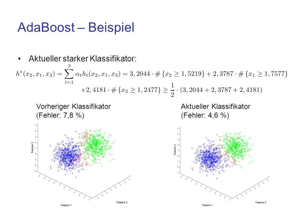 AdaBoost – Beispiel Aktueller starker Klassifikator: Vorheriger Klassifikator (Fehler: 7,8 %) Aktueller Klassifikator (Fehler: 4,6 %)