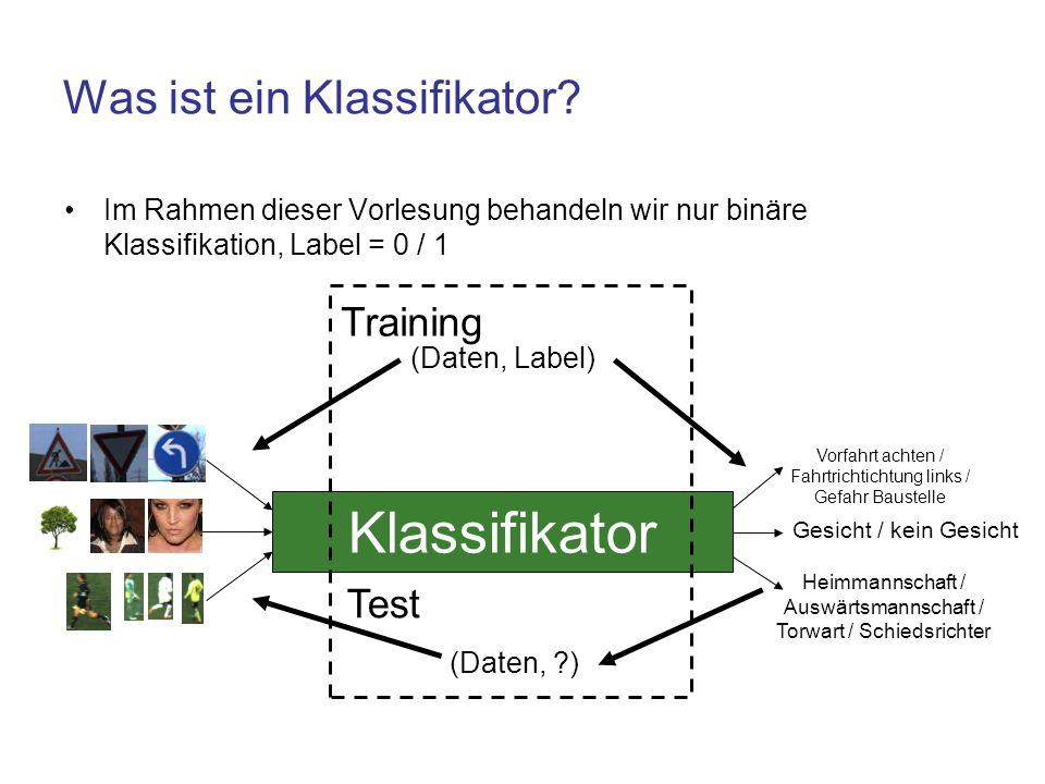 Was ist ein Klassifikator? Klassifikator Training (Daten, Label) Vorfahrt achten / Fahrtrichtichtung links / Gefahr Baustelle Gesicht / kein Gesicht H